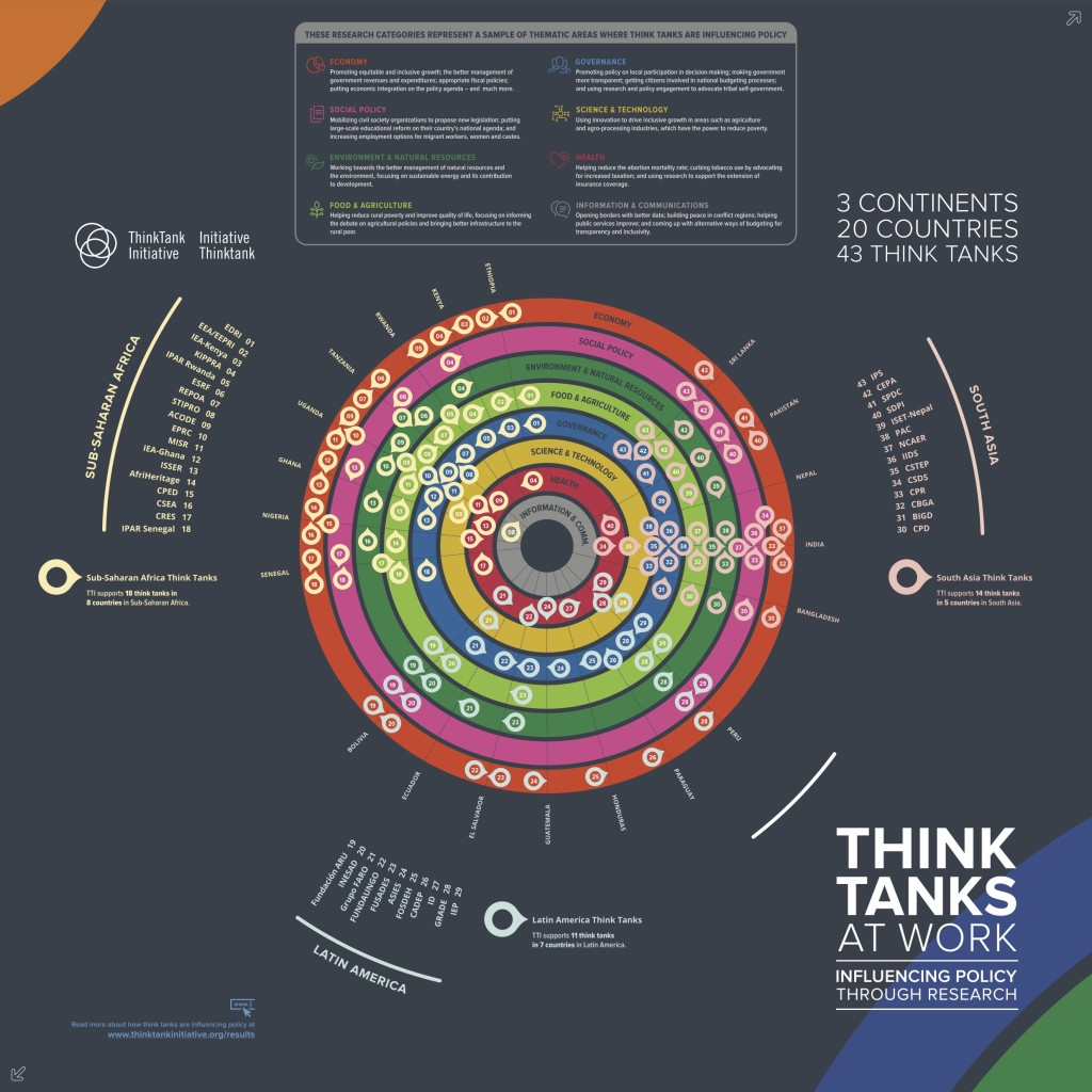 Infographic 1 themes